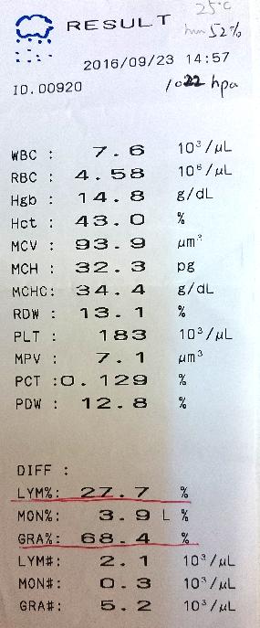 血液検査9月